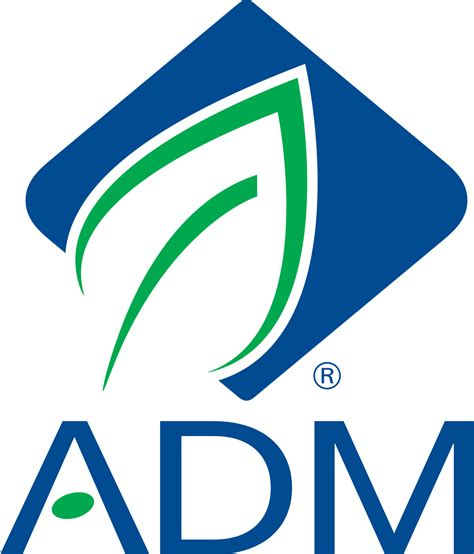Archer Daniels Midland Becomes Oversold