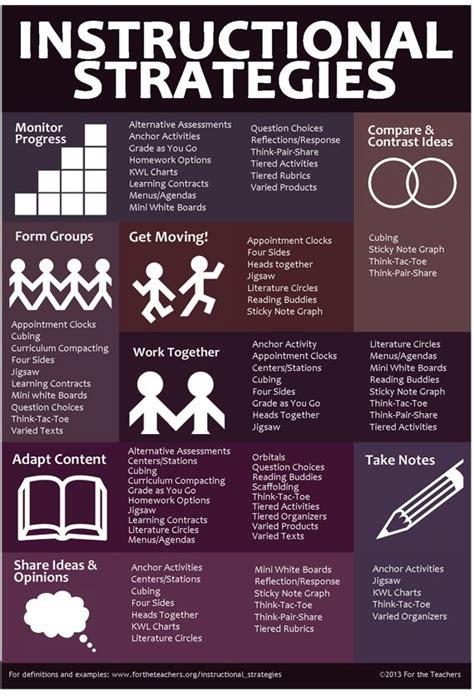 Best 25+ Instructional Strategies Ideas On Pinterest  Teaching Strategies, Student Engagement