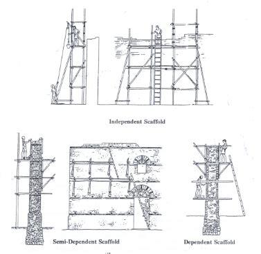 construction  behavior   pantheon