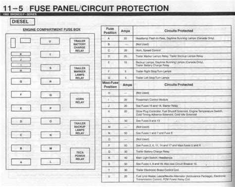 1999 Ford F 250 Fuse Pannel Diagram by 10 Best 2000 Ford F650 750 Images On Ford F650
