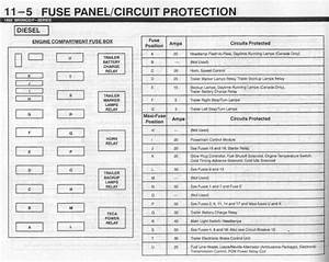1999 Ford F 250 V1 0 Fuse Diagram