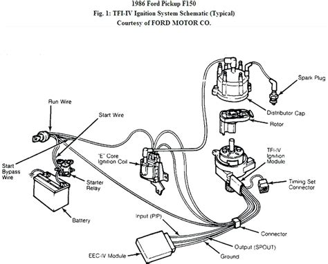 Ford Distributor Parts Diagram Wiring For Free