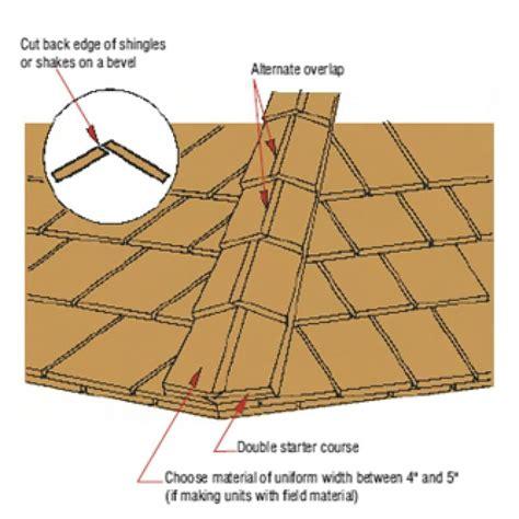 certi ridge pre formed western red cedar hip ridge caps