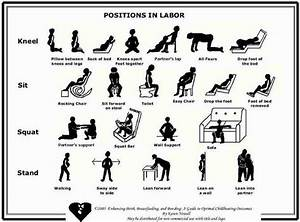 Using Active Labor Positions For Childbirth Helps The Baby