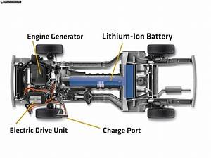 2004 Chevy Avalanche Exhaust System Diagram