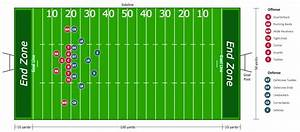 28+ Football Field Template | Collegesinpa.org