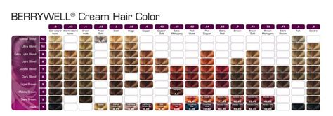 17 Best Images About Color Charts On Pinterest