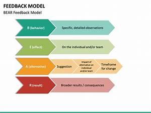 Feedback Model Powerpoint Template