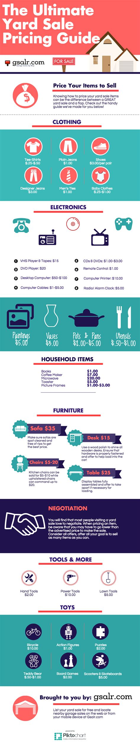 yard sale pricing garage sale pricing guide tips for a successful garage sale post thrifty nw mom