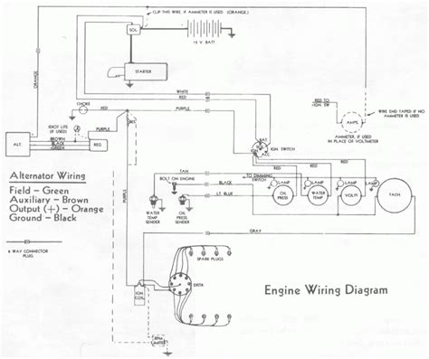 pcm  indmar swap wiring issues teamtalk