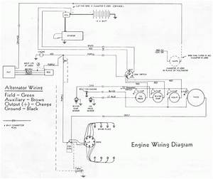 Mastercraft Indmar Engine Diagram