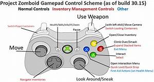 Steam Community    Guide    Project Zomboid Gamepad Basics