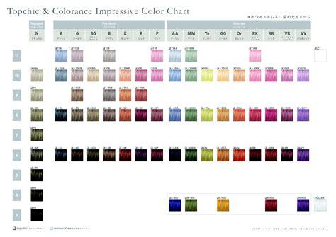 Topchic And Colorance Impressive Color Chart