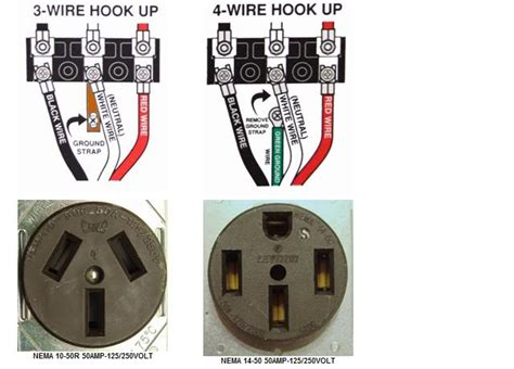 4 Prong Outlet Wiring Diagram by Dryer Receptacle Irv2 Forums