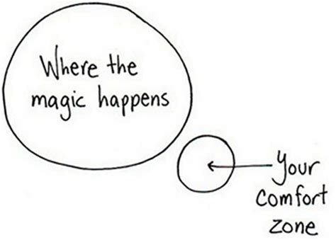your comfort zone how to expand your comfort zone the start of happiness