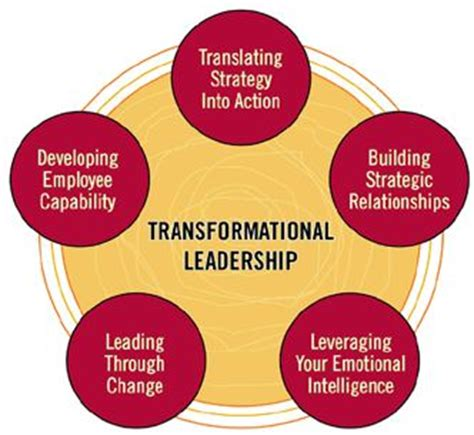 transformational leadership management guru management
