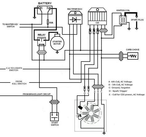 Lambretta Electronic Ignition Wiring Diagram Circuit