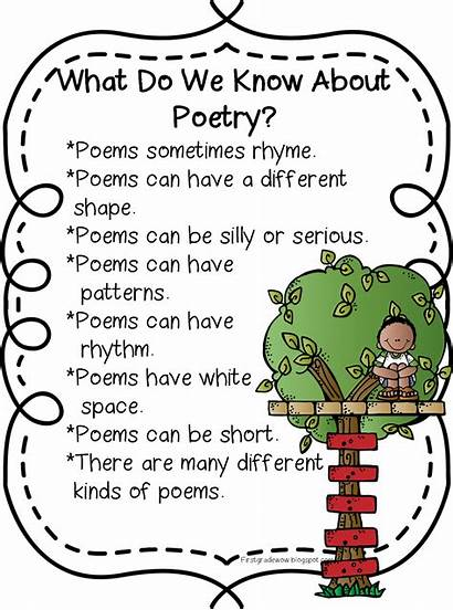 Poetry Happy Grade Month Writing Unit Hello