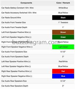 2015 Mazda 6 Stereo Wiring Schematic