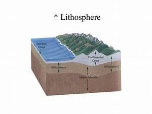 Asthenosphere Related Keywords - Asthenosphere Long Tail ...