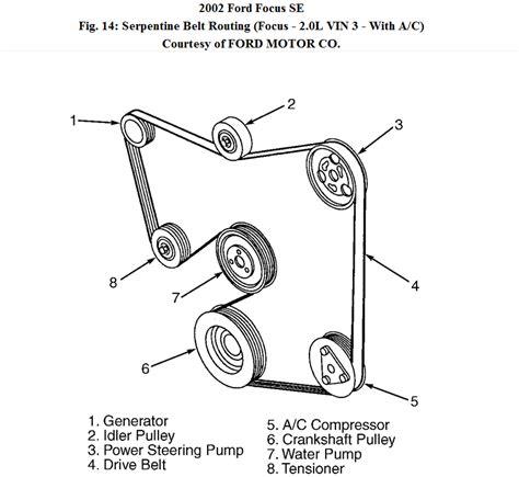 2006 Ford Focu Belt Diagram by 2002 Ford Focus Se Serpentine Belt Routing Diagram