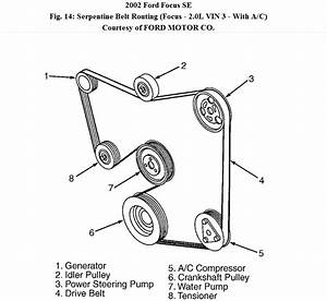 2002 Ford Focus Se  Serpentine Belt Routing Diagram