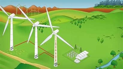 Wind Turbine Working Vimeo Works