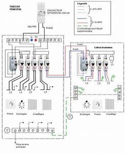 Tableau Electrique Schema : schema cablage tableau electrique maison ax99 jornalagora ~ Melissatoandfro.com Idées de Décoration