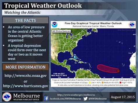 National Hurricane Center Monitoring Possible Tropical. Hyperdense Signs. Bff Signs. Roundabout Signs. Card Signs. Stroke Area Signs Of Stroke. Grade Signs. Esophagus Pleura Signs. Coated Signs