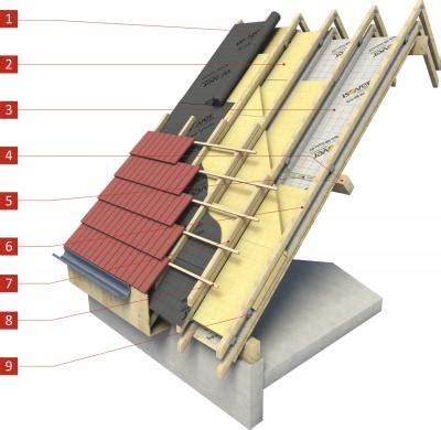 isolation des toitures par l ext 233 rieur entre chevrons en r 233 novation