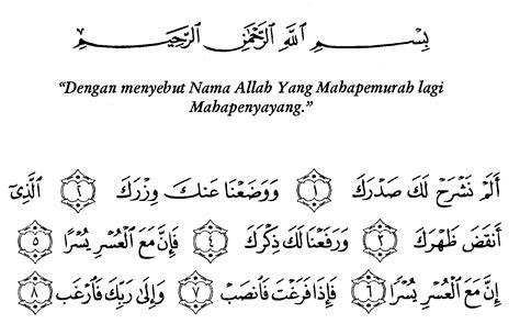 Surat Al Qoriah Beserta Artinya