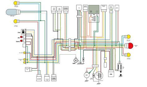 wiring diagram honda xrm 125 camizu org