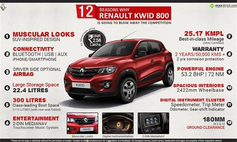 renault kwid launched  india  inr  lakh maxabout news