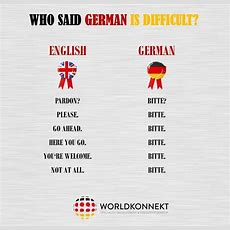 1000+ Images About All Things German On Pinterest  Language, Deutsch And German Names