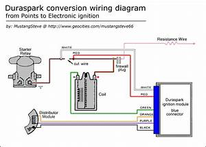 Msd Ignition 1978 Ford 460 Wiring Diagram