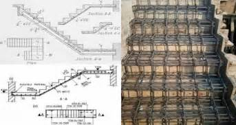 home interior design steps the process of installing a rebar reinforcement for