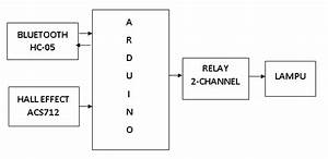 Wiring Diagram Lampu Tangga