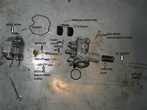 Honda Xr100 Jets  Etc