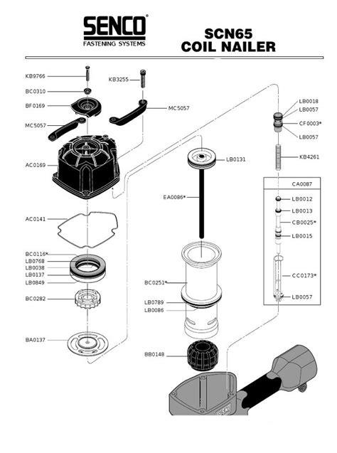 Senco SCN65 Framing Nailer O-ring Parts Rebuild Kit LOWEST