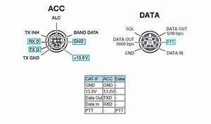 Ft817   45w Amp Cable Info Needed - Radios  U0026 Power