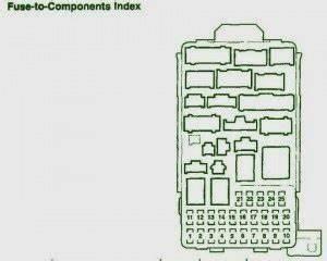 2014 Honda Cr V Fuse Box Diagram : component index fuse box diagram 2003 honda crv 2200 free ~ A.2002-acura-tl-radio.info Haus und Dekorationen