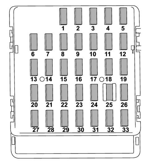 2012 Ford Flex Fuse Box by 2012 Subaru Forester Fuse Box Wiring Diagram