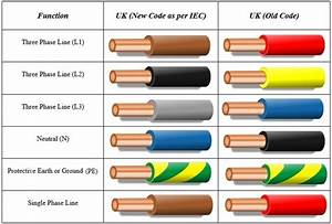 What Is The British Color Code For Lighting Wiring