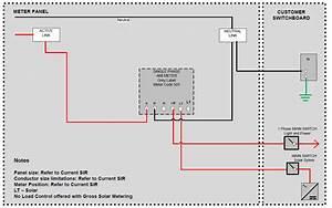 Yanmar L100 Engine Wiring Diagram 30 Amp Marine Plug Wiring Diagram Wiring Diagram