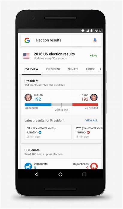 Election Google Results