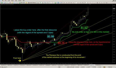 best forex trading platform malaysia home slicontrol
