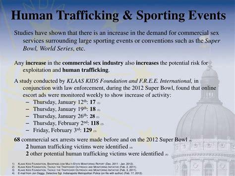 Ppt Human Trafficking Powerpoint Presentation Id6876713