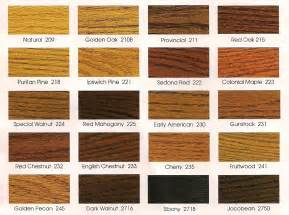 pin minwax stain color chart on