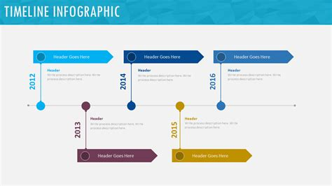 Budget Infographic Template by Infographics Process Time Line Project Management Templates