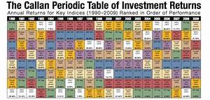 Who Is The Sector To Invest In Should You Even Care
